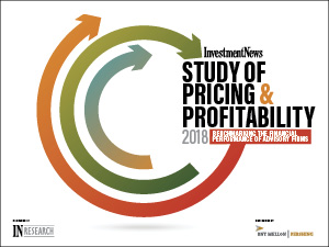 Study of Pricing Profitability